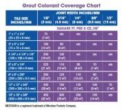 Aquamix Grout Colourant  Navajo