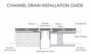 Aquamox Channel Drain Plain 75 x 880mm CD880-P