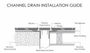 Aquamox Channel Drain Tile Insert Black Matt 75 x 1180mm CD1180-T-B